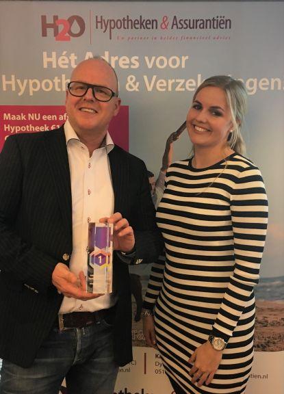 H2O Hypotheken uit Leeuwarden